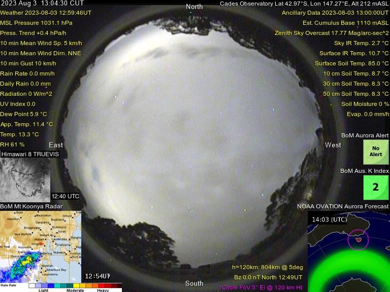 Cades Aurora Camera